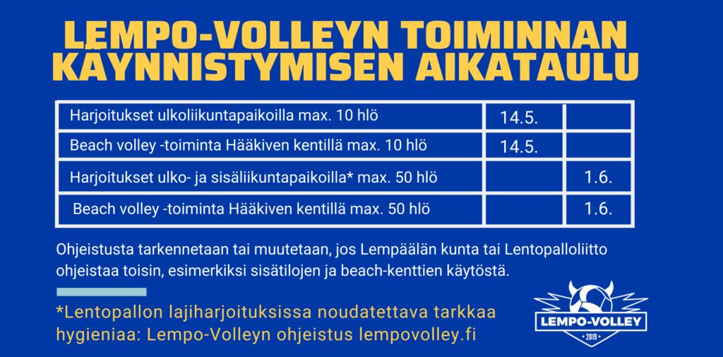 Lempo-Volleyn toiminta käynnistyy 14.5. ja laajemmin 1.6. Suomen hallituksen rajoitusten puitteissa